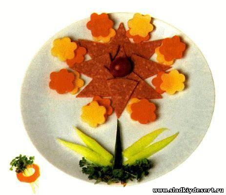 детские салаты рецепты с фото рецепты